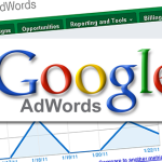 adwords bible