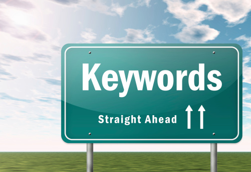 Understanding Keyword Match Types